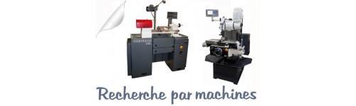 Recherche par machine